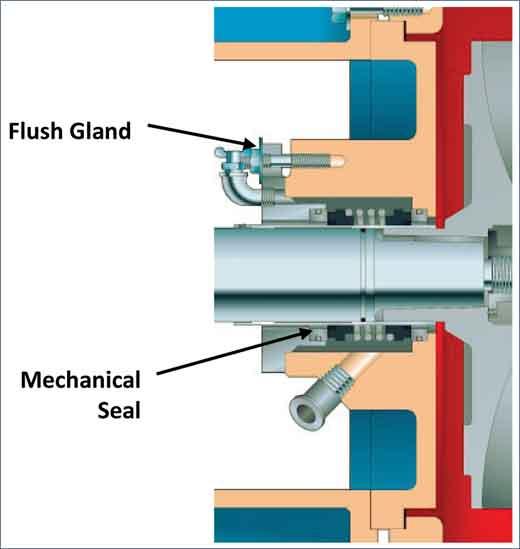 Pumps_Double_mechanical_seal_in_standard_box.jpg