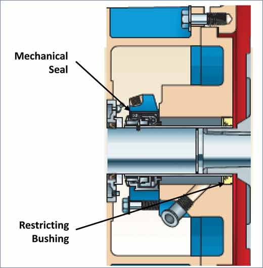 Pumps_Single_mechanical_seal_with_restricting_bushing.jpg